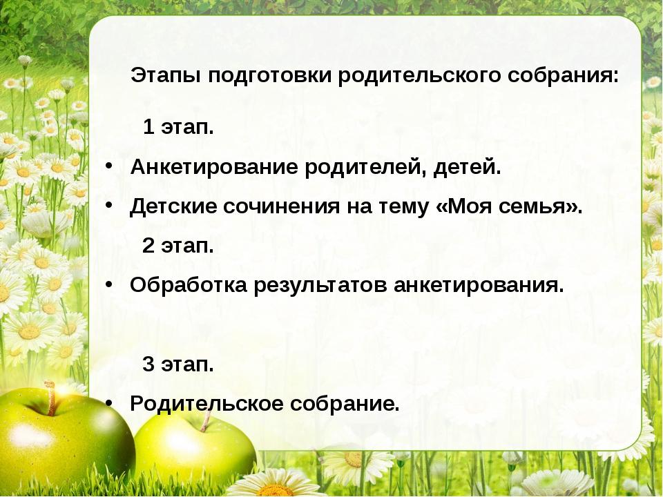 1 этап. Анкетирование родителей, детей. Детские сочинения на тему «Моя семья...