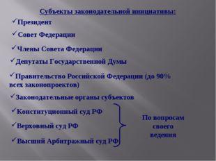 Субъекты законодательной инициативы: Президент Совет Федерации Члены Совета Ф