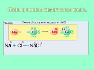 Схема образования молекулы NaCl