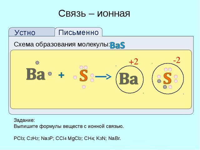 Схема образования молекулы: Связь – ионная +2 -2 Задание: Выпишите формулы ве...