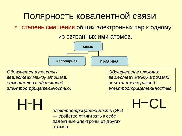Полярность ковалентной связи степень смещения общих электронных пар к одному...