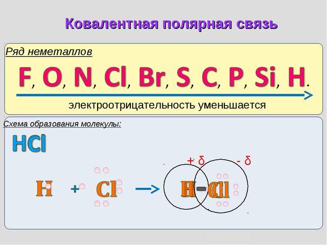 Ряд неметаллов электроотрицательность уменьшается Схема образования молекулы:...