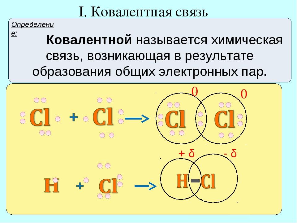I. Ковалентная связь 0 0