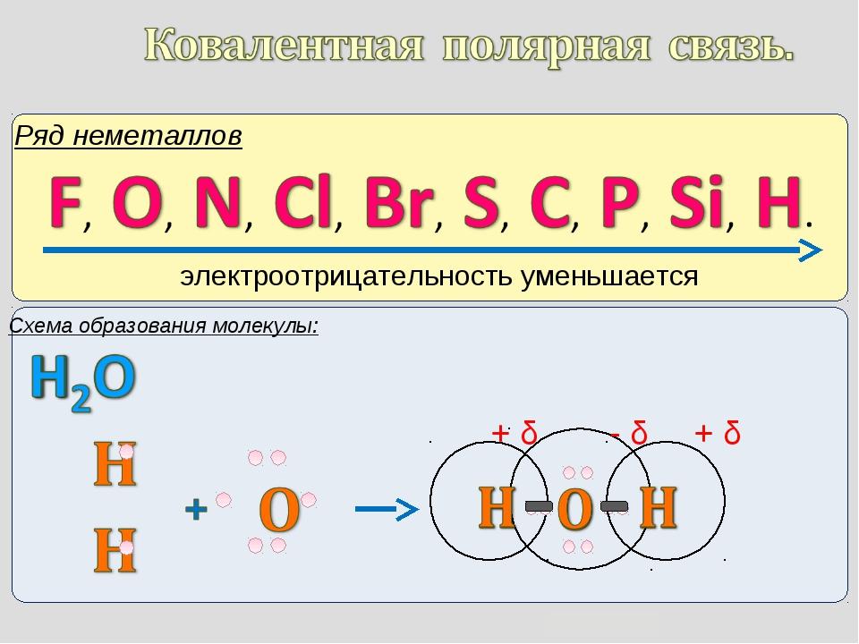 Ряд неметаллов электроотрицательность уменьшается Схема образования молекулы:
