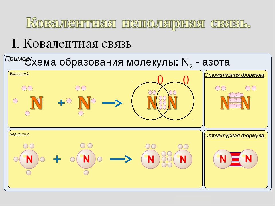 I. Ковалентная связь Вариант 1 Структурная формула