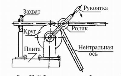 http://www.telenir.net/hobbi_i_remesla/slesarnoe_delo_prakticheskoe_posobie_dlja_slesarja/i_013.png