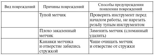 http://www.telenir.net/hobbi_i_remesla/slesarnoe_delo_prakticheskoe_posobie_dlja_slesarja/i_050.png