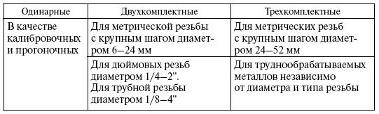 http://www.telenir.net/hobbi_i_remesla/slesarnoe_delo_prakticheskoe_posobie_dlja_slesarja/i_039.png