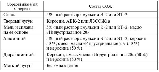http://www.telenir.net/hobbi_i_remesla/slesarnoe_delo_prakticheskoe_posobie_dlja_slesarja/i_037.png