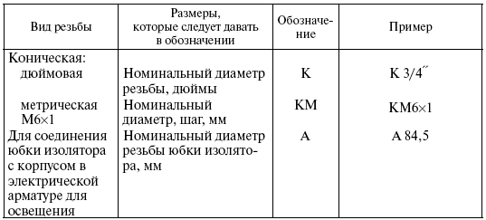 http://www.telenir.net/hobbi_i_remesla/slesarnoe_delo_prakticheskoe_posobie_dlja_slesarja/i_044.png