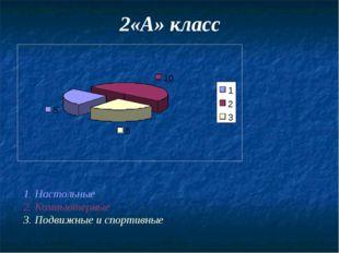 2«А» класс 1. Настольные 2. Компьютерные 3. Подвижные и спортивные