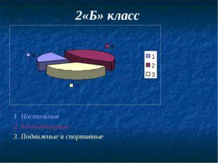 2«Б» класс 1. Настольные 2. Компьютерные 3. Подвижные и спортивные