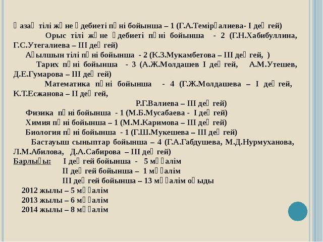 Қазақ тілі және әдебиеті пәні бойынша – 1 (Г.А.Темірғалиева- І деңгей) Орыс т...
