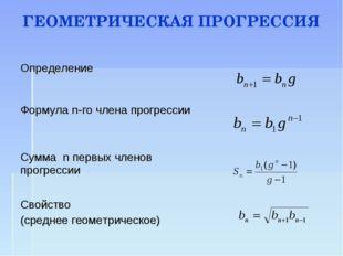 ГЕОМЕТРИЧЕСКАЯ ПРОГРЕССИЯ Определение  Формула n-го члена прогрессии Сумма