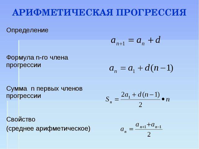 АРИФМЕТИЧЕСКАЯ ПРОГРЕССИЯ Определение  Формула n-го члена прогрессии Сумма...