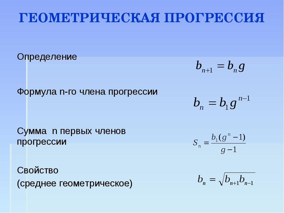 ГЕОМЕТРИЧЕСКАЯ ПРОГРЕССИЯ Определение  Формула n-го члена прогрессии Сумма...