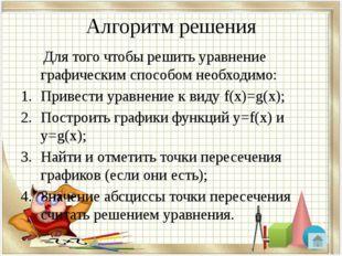 Алгоритм решения Для того чтобы решить уравнение графическим способом необход