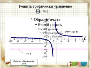 Решить графически уравнение =-2 у=(х+1)/(х-2) у=-2 Ответ: один корень, х=1 1