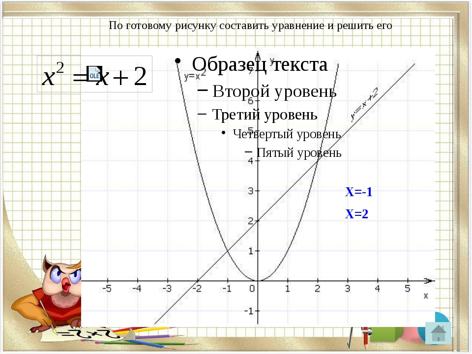 Х=-1 Х=2 По готовому рисунку составить уравнение и решить его