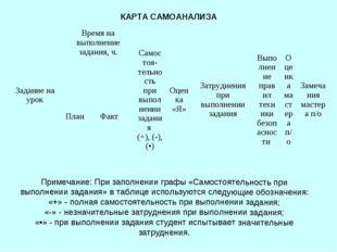 КАРТА САМОАНАЛИЗА Примечание: При заполнении графы «Самостоятельность при вып