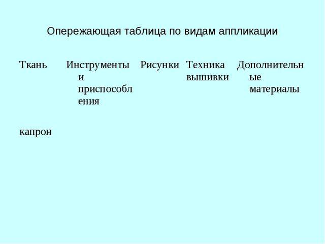 Опережающая таблица по видам аппликации