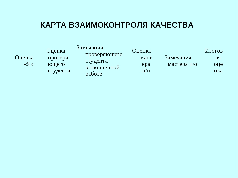КАРТА ВЗАИМОКОНТРОЛЯ КАЧЕСТВА