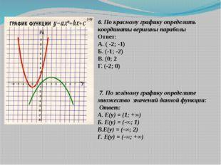 6. По красному графику определить координаты вершины параболы Ответ: А. ( -2;