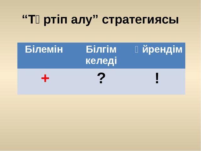 """""""Түртіп алу"""" стратегиясы Білемін Білгімкеледі Үйрендім + ? !"""