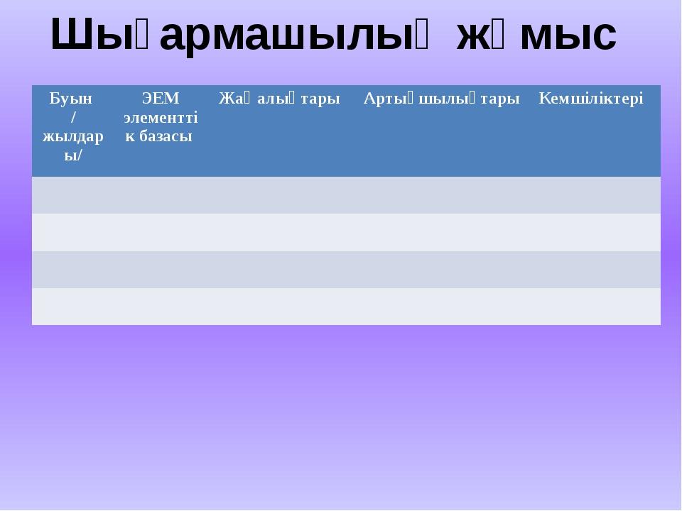 Шығармашылық жұмыс Буын /жылдары/ ЭЕМ элементтік базасы Жаңалықтары Артықшылы...