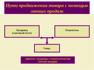 Пути продвижения товара с помощью личных продаж Продавец (торговый агент) Пок