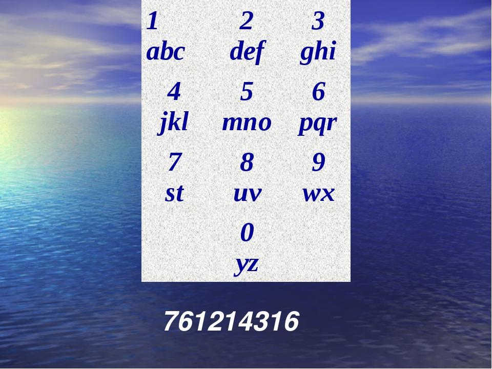 761214316 1 abc2 def3 ghi 4 jkl5 mno6 pqr 7 st8 uv9 wx 0 yz