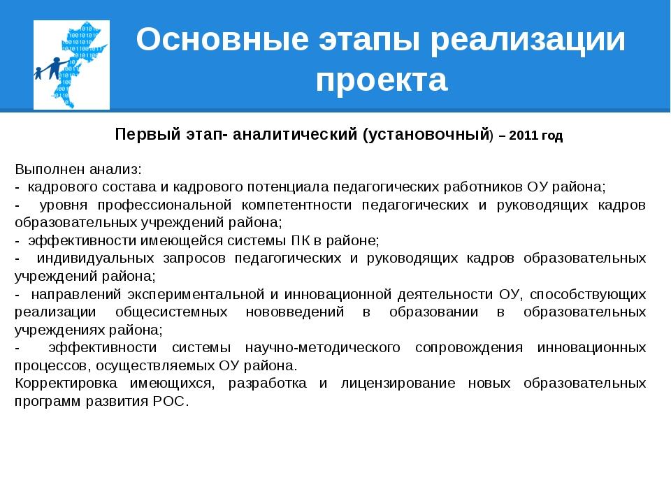 Основные этапы реализации проекта Первый этап- аналитический (установочный) –...