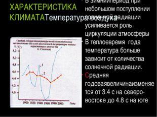 ХАРАКТЕРИСТИКА КЛИМАТАТемпература воздуха В зимнийпериод при небольшом поступ