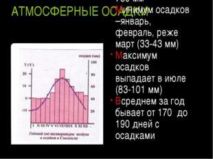 АТМОСФЕРНЫЕ ОСАДКИ Годовая норма осадков по области от 630 до 730 мм Минимум