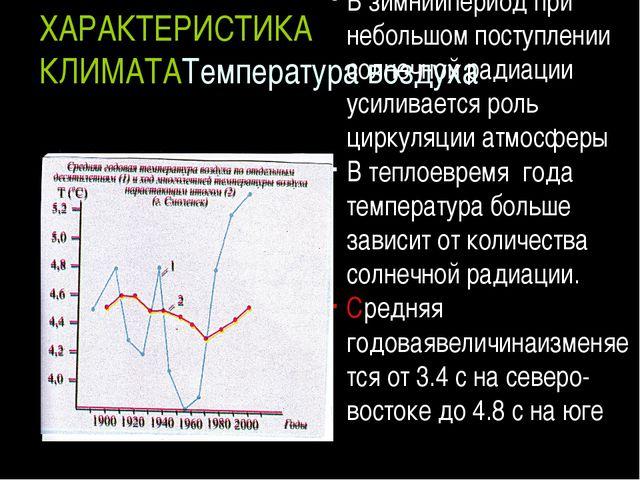 ХАРАКТЕРИСТИКА КЛИМАТАТемпература воздуха В зимнийпериод при небольшом поступ...