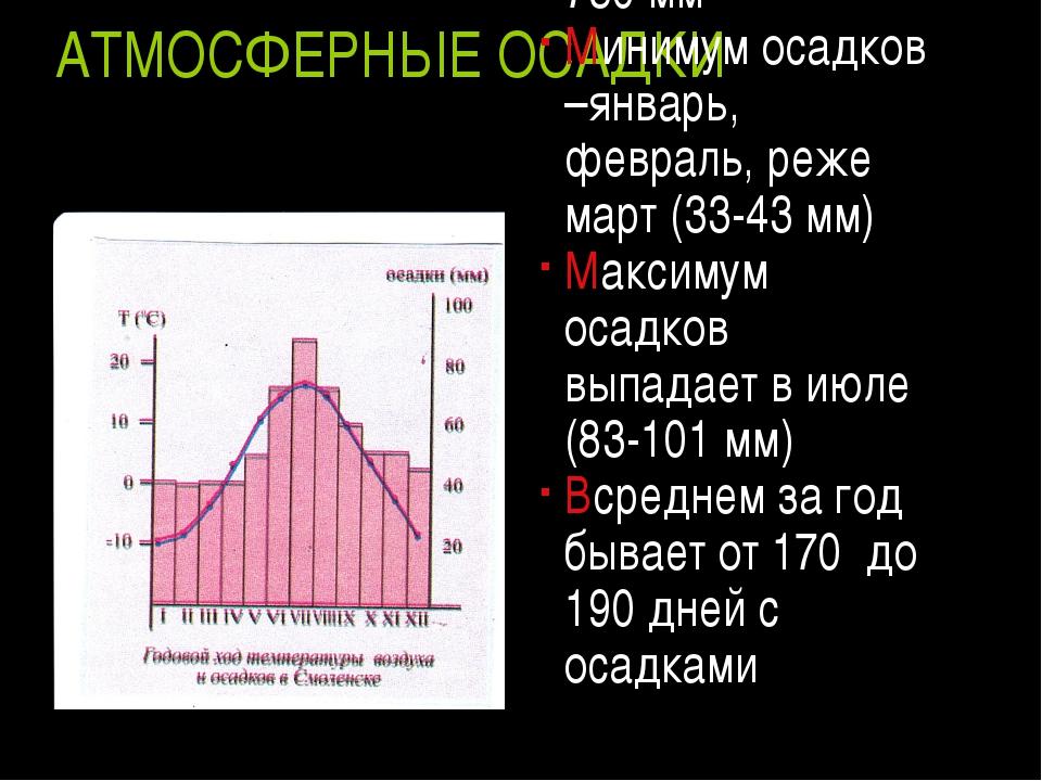 АТМОСФЕРНЫЕ ОСАДКИ Годовая норма осадков по области от 630 до 730 мм Минимум...