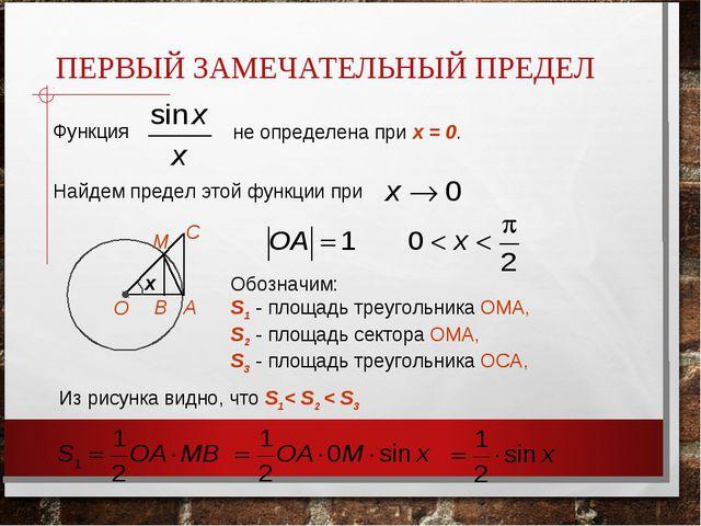 ПЕРВЫЙ ЗАМЕЧАТЕЛЬНЫЙ ПРЕДЕЛ Функция не определена при x = 0. Найдем предел эт...