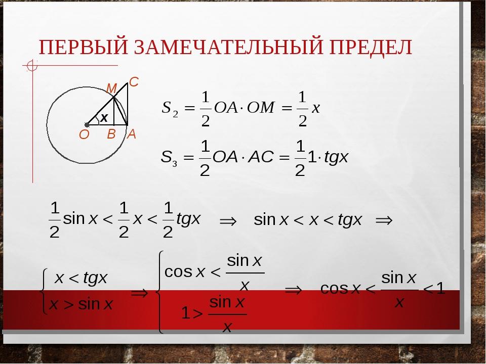 ПЕРВЫЙ ЗАМЕЧАТЕЛЬНЫЙ ПРЕДЕЛ О А В С М x