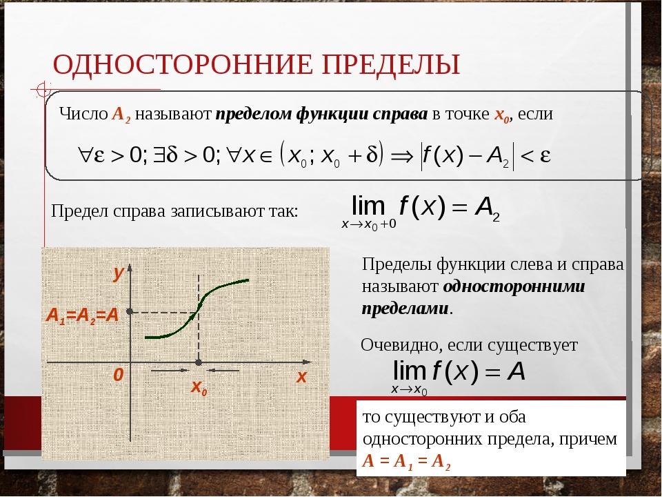 ОДНОСТОРОННИЕ ПРЕДЕЛЫ Число А2 называют пределом функции справа в точке x0, е...