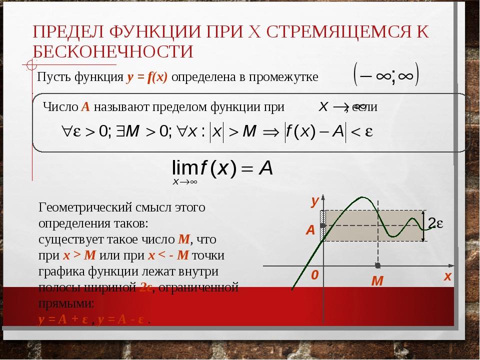 ПРЕДЕЛ ФУНКЦИИ ПРИ X СТРЕМЯЩЕМСЯ К БЕСКОНЕЧНОСТИ Пусть функция y = f(x) опред...