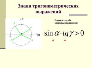 Знаки тригонометрических выражений Сравнить с нулём следующее выражение: + +