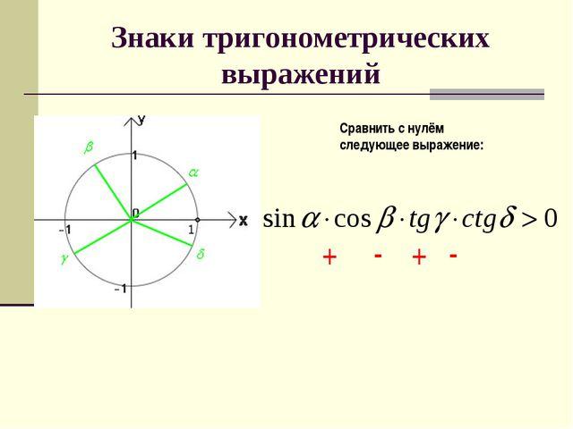 Знаки тригонометрических выражений Сравнить с нулём следующее выражение: + -...