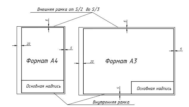 D:\колледж\инжененрная графика, черчение\практич раб граф\расп ОН.bmp