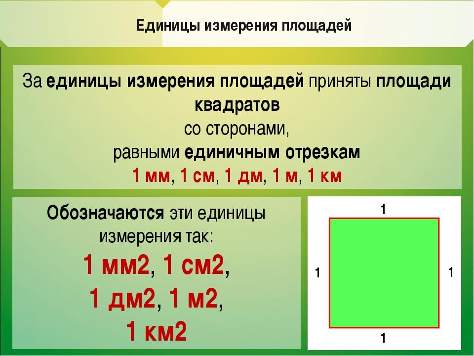 Единицы измерения площадей За единицы измерения площадей приняты площади квад...