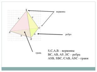 вершина ребро грань S S,C,A,B – вершины BC, AB, AS ,SC – ребра ASB, SBC, CAB,