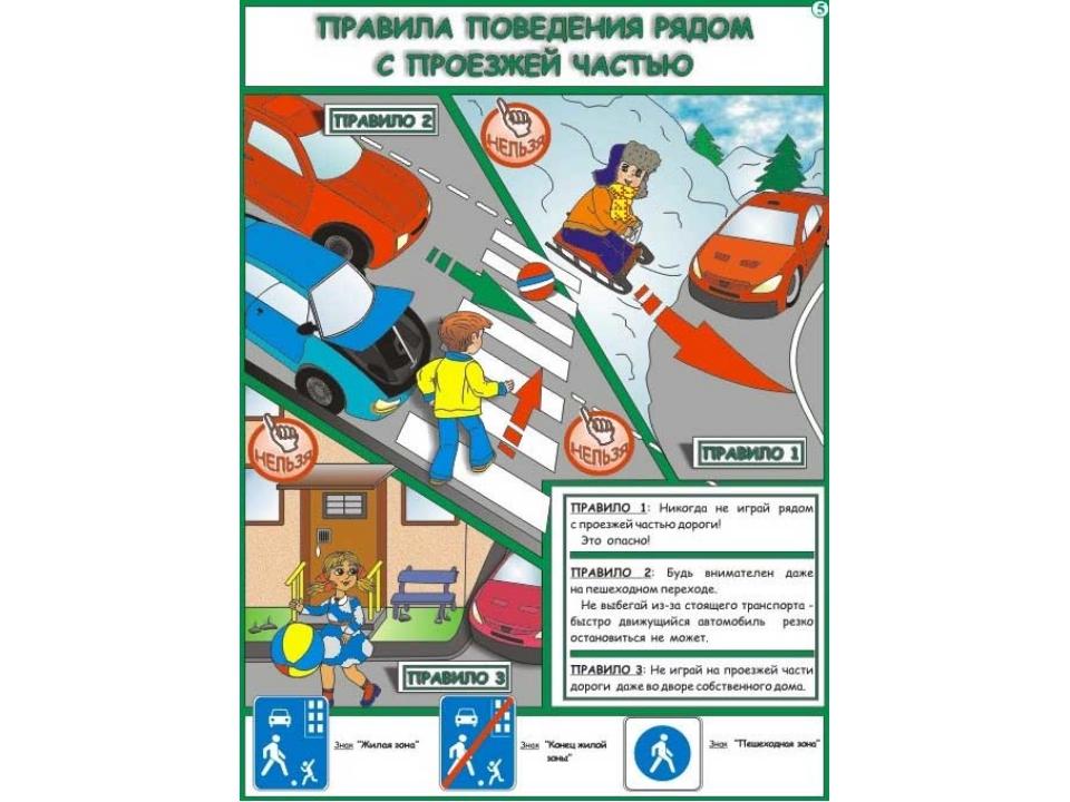 Правила дорожного движения обж