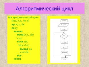 Алгоритмический цикл алг арифметический цикл (вещ х0,хk, dx, y) арг х0,хk,