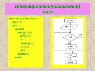 Итерационный(пошаговый) цикл алг итерационный цикл арг a, b рез  начало