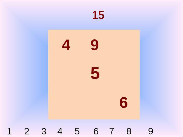 1 2 4 5 6 7 8 9 3 4 5 6 9 15