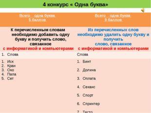 4 конкурс « Одна буква» Всего одна буква 5 баллов Всего одна буква 9 баллов К